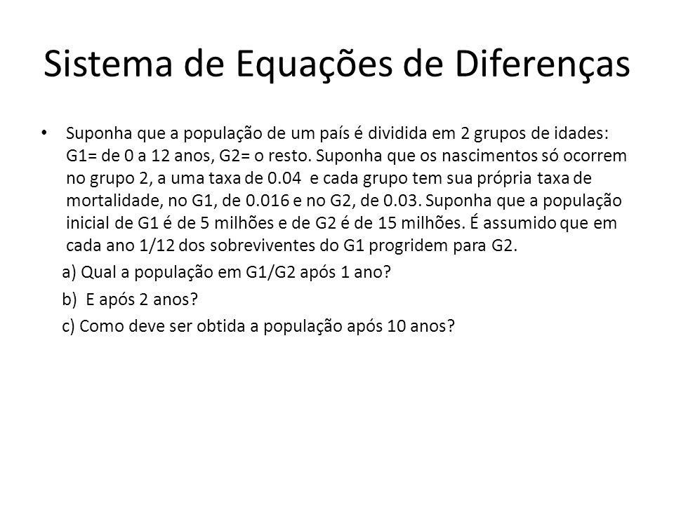 Solução do Problema P 1 (t)= população de G1, P 2 (t)=população de G2 Para G1: P 1 (t+1)=0.04P 2 (t)+11/12 P 1 (t)(1-0.016)= os nascidos do G2+ a parcela dos sobreviventes que não foram para o G2 Para G2: P 2 (t+1)=1/12 P 1 (t)(1-0.016)+P 2 (t)(1-0.03)=os sobreviventes de G1 que foram para G2 e os sobreviventes de G2.