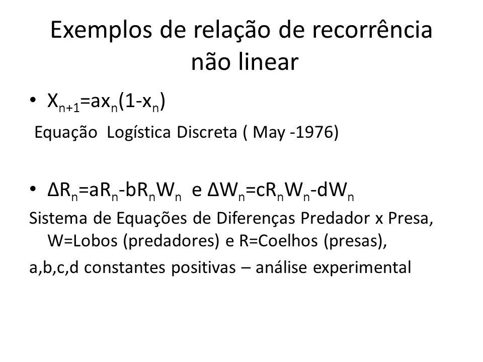 Exemplos de relação de recorrência não linear X n+1 =ax n (1-x n ) Equação Logística Discreta ( May -1976) R n =aR n -bR n W n e W n =cR n W n -dW n S