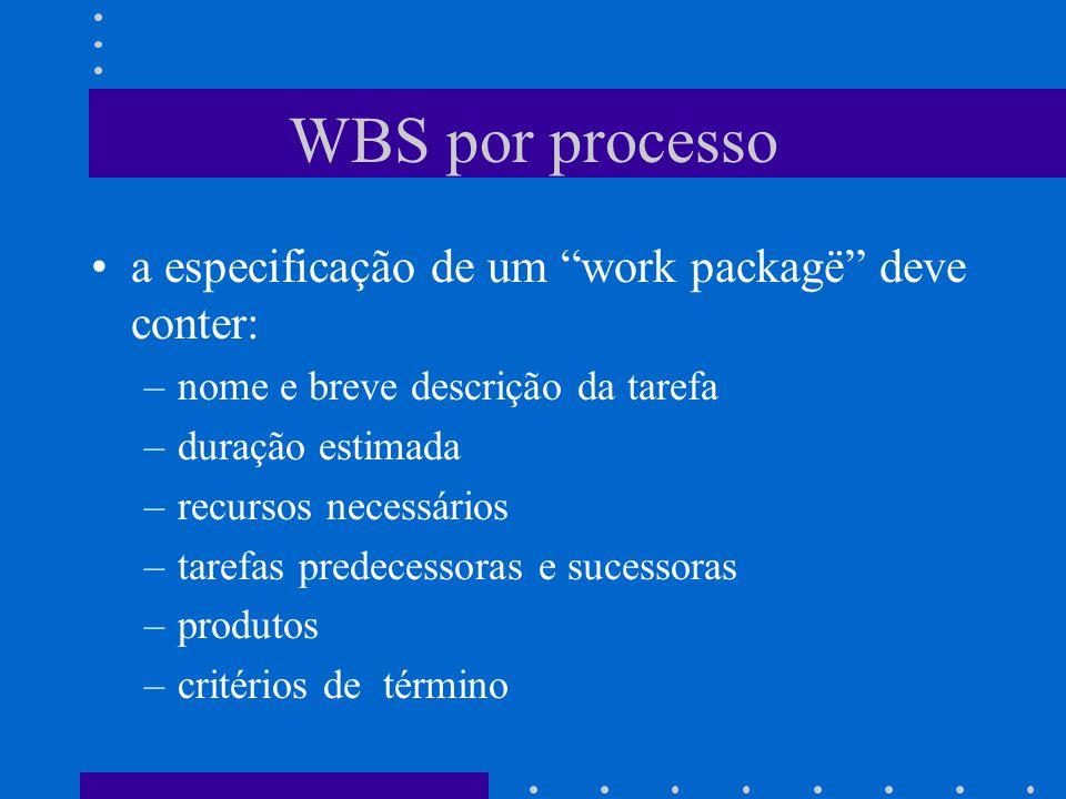 WBS por processo a especificação de um work packagë deve conter: –nome e breve descrição da tarefa –duração estimada –recursos necessários –tarefas predecessoras e sucessoras –produtos –critérios de término