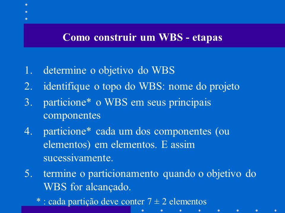 Como construir um WBS - etapas 1.determine o objetivo do WBS 2.identifique o topo do WBS: nome do projeto 3.particione* o WBS em seus principais componentes 4.particione* cada um dos componentes (ou elementos) em elementos.