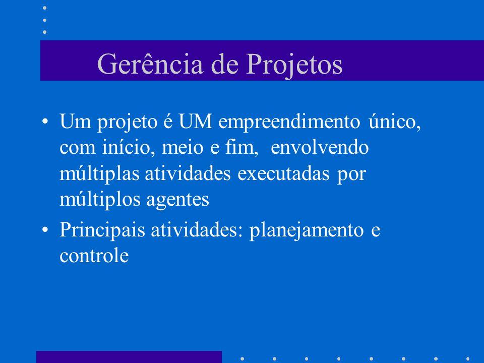 Gerência de Projetos Um projeto é UM empreendimento único, com início, meio e fim, envolvendo múltiplas atividades executadas por múltiplos agentes Principais atividades: planejamento e controle