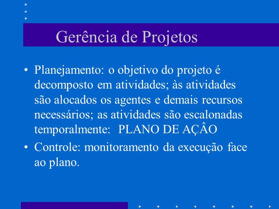 Gerência de Projetos Planejamento: o objetivo do projeto é decomposto em atividades; às atividades são alocados os agentes e demais recursos necessári