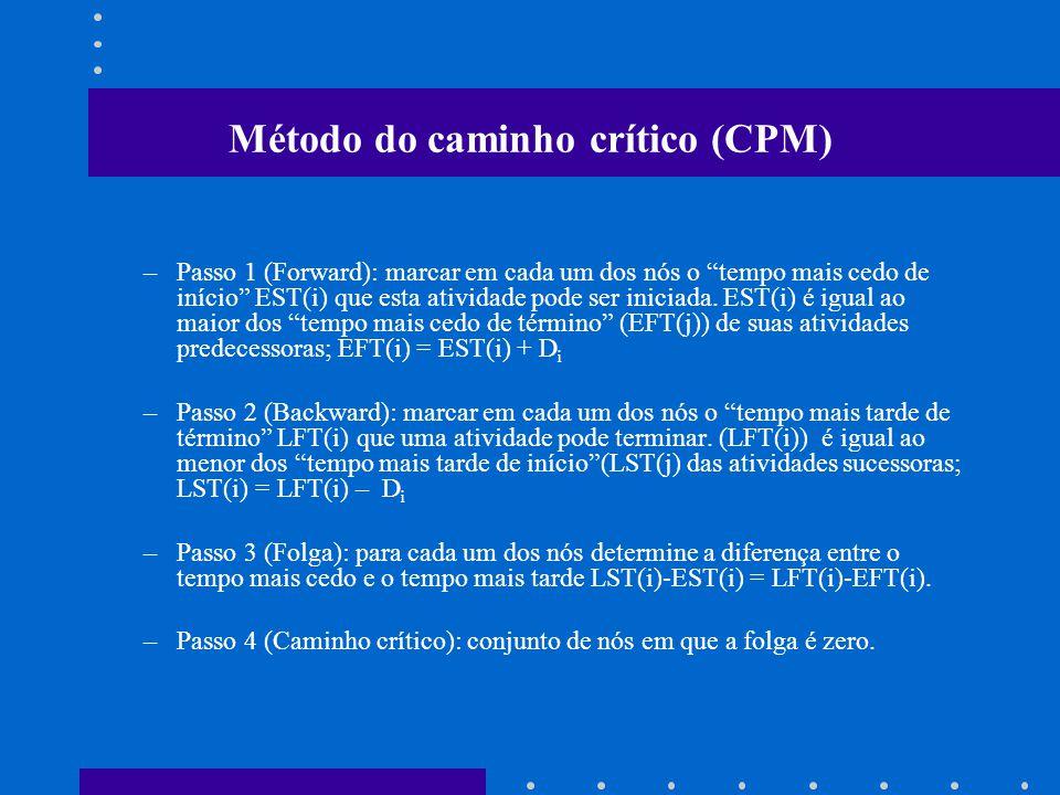 Método do caminho crítico (CPM) –Passo 1 (Forward): marcar em cada um dos nós o tempo mais cedo de início EST(i) que esta atividade pode ser iniciada.
