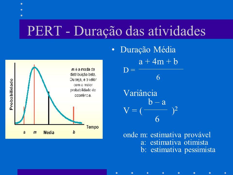 PERT - Duração das atividades Duração Média a + 4m + b D = 6 Variância b – a V = ( ) 2 6 onde m: estimativa provável a: estimativa otimista b: estimat