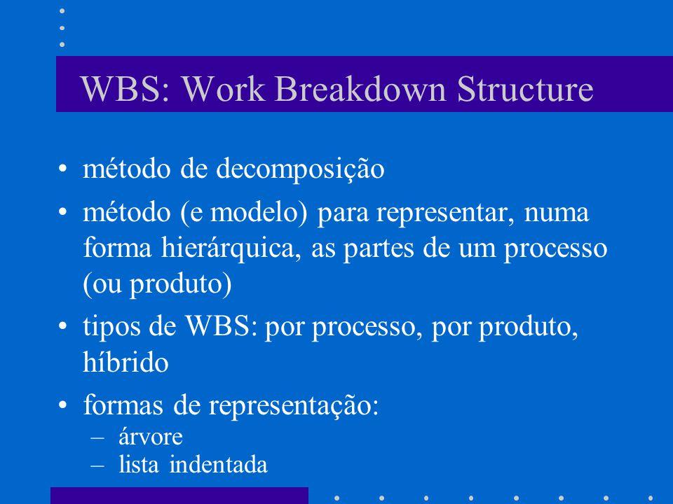 WBS: Work Breakdown Structure método de decomposição método (e modelo) para representar, numa forma hierárquica, as partes de um processo (ou produto) tipos de WBS: por processo, por produto, híbrido formas de representação: – árvore – lista indentada