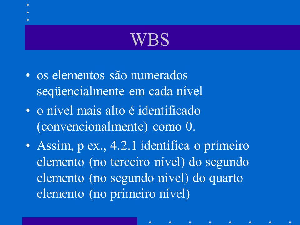 WBS os elementos são numerados seqüencialmente em cada nível o nível mais alto é identificado (convencionalmente) como 0. Assim, p ex., 4.2.1 identifi