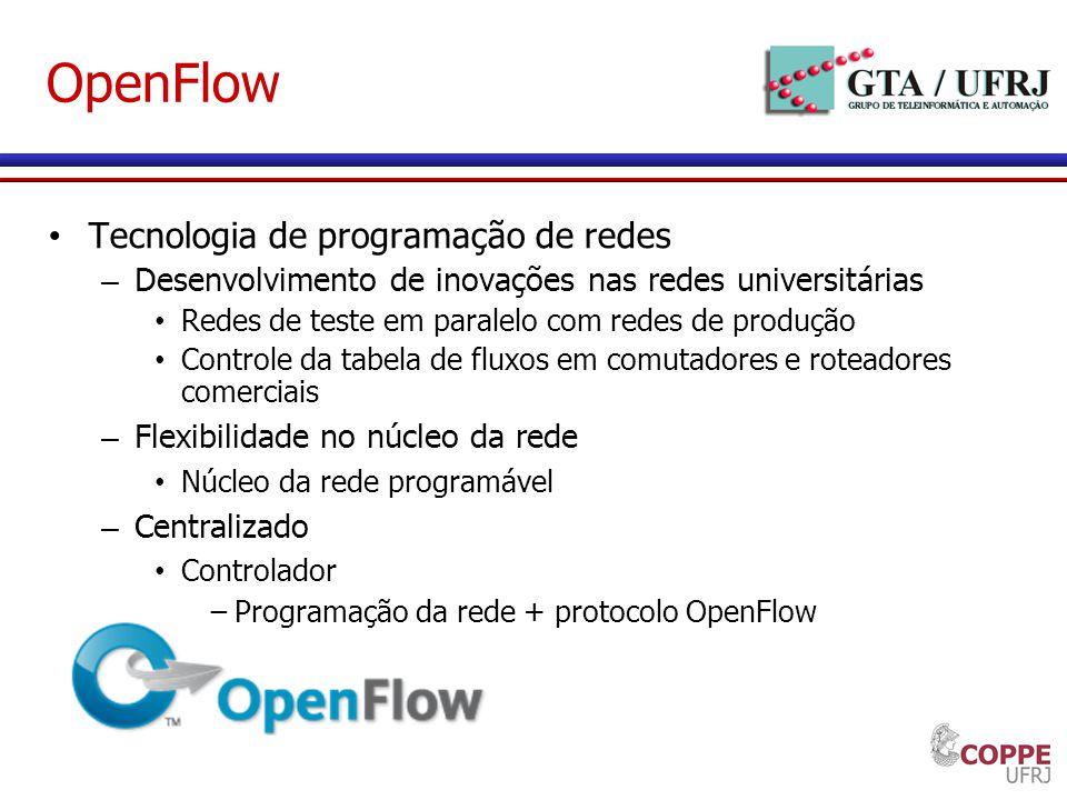 OpenFlow Tecnologia de programação de redes – Desenvolvimento de inovações nas redes universitárias Redes de teste em paralelo com redes de produção C