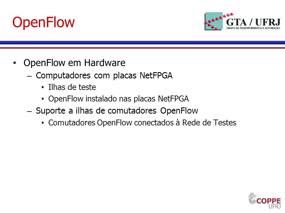 OpenFlow OpenFlow em Hardware – Computadores com placas NetFPGA Ilhas de teste OpenFlow instalado nas placas NetFPGA – Suporte a ilhas de comutadores