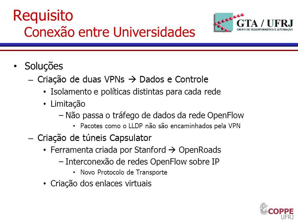 Requisito Conexão entre Universidades Soluções – Criação de duas VPNs Dados e Controle Isolamento e políticas distintas para cada rede Limitação Não p