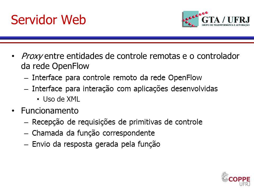 Servidor Web Proxy entre entidades de controle remotas e o controlador da rede OpenFlow – Interface para controle remoto da rede OpenFlow – Interface