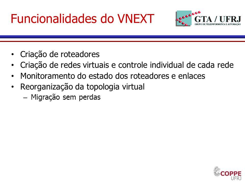 Funcionalidades do VNEXT Criação de roteadores Criação de redes virtuais e controle individual de cada rede Monitoramento do estado dos roteadores e e