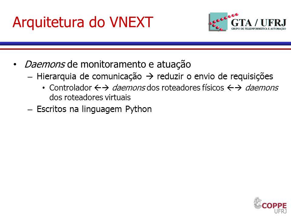 Arquitetura do VNEXT Daemons de monitoramento e atuação – Hierarquia de comunicação reduzir o envio de requisições Controlador daemons dos roteadores