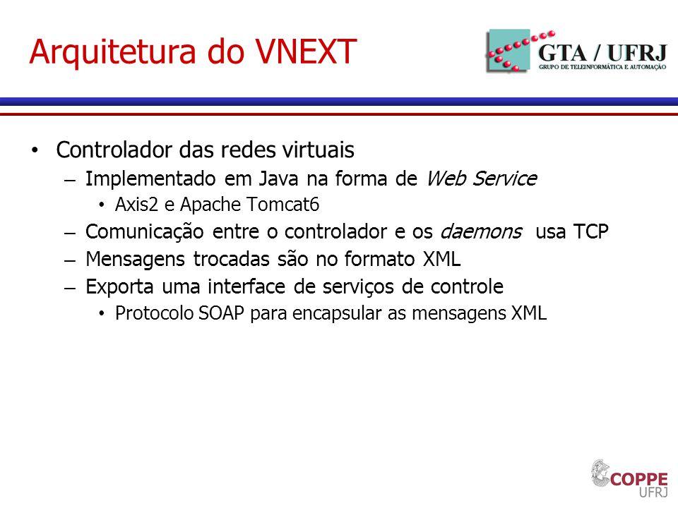 Arquitetura do VNEXT Controlador das redes virtuais – Implementado em Java na forma de Web Service Axis2 e Apache Tomcat6 – Comunicação entre o contro