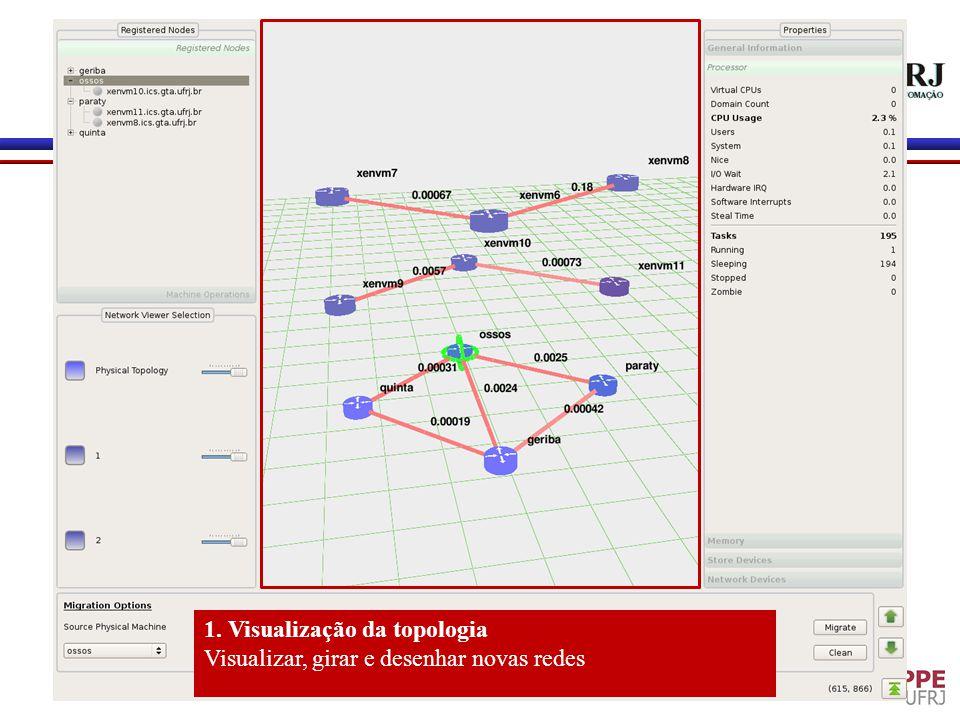 1. Visualização da topologia Visualizar, girar e desenhar novas redes