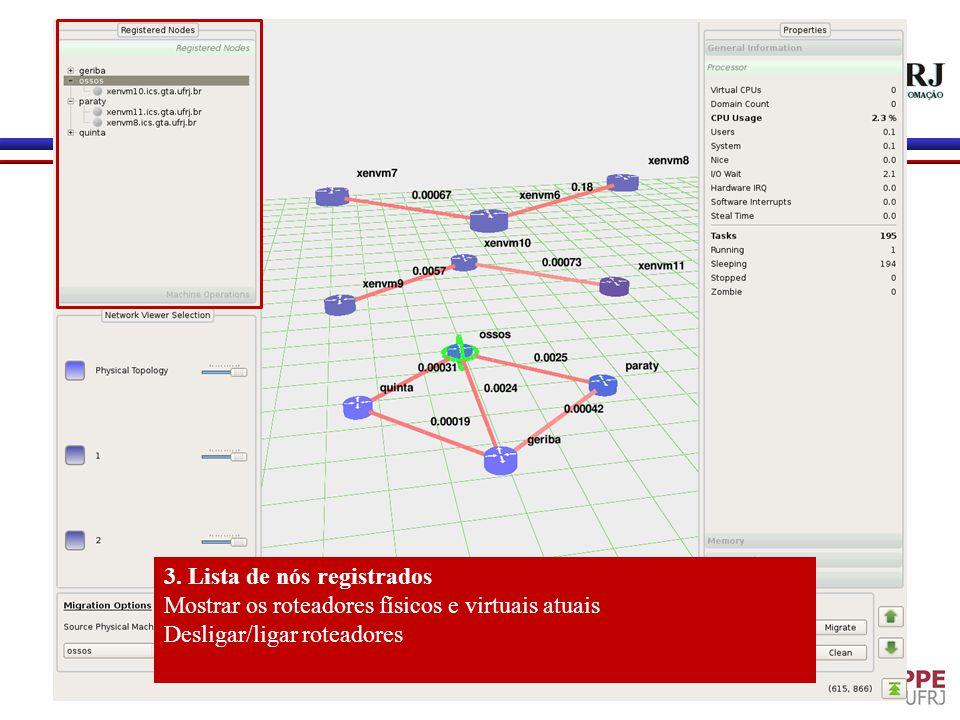 3. Lista de nós registrados Mostrar os roteadores físicos e virtuais atuais Desligar/ligar roteadores
