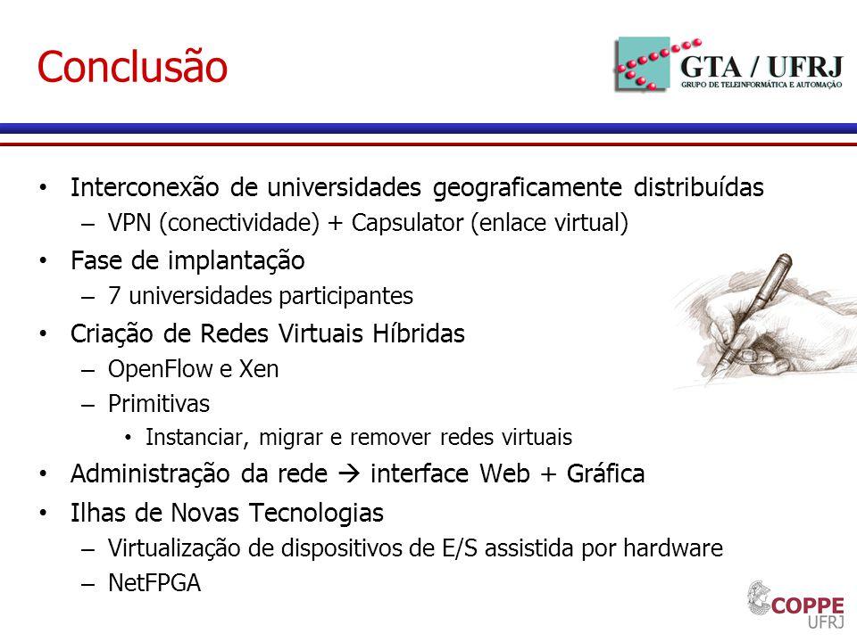 Conclusão Interconexão de universidades geograficamente distribuídas – VPN (conectividade) + Capsulator (enlace virtual) Fase de implantação – 7 unive