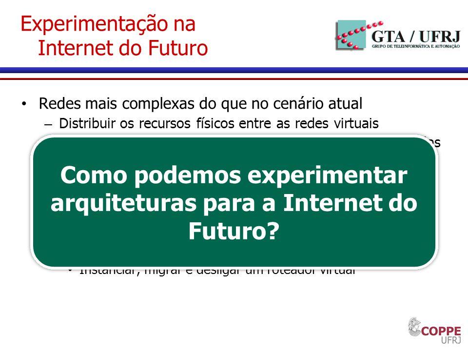 Experimentação na Internet do Futuro Redes mais complexas do que no cenário atual – Distribuir os recursos físicos entre as redes virtuais – Controlar