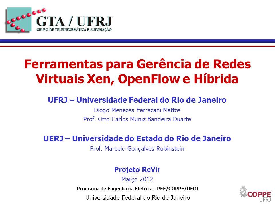 Programa de Engenharia Elétrica - PEE/COPPE/UFRJ Universidade Federal do Rio de Janeiro Ferramentas para Gerência de Redes Virtuais Xen, OpenFlow e Hí