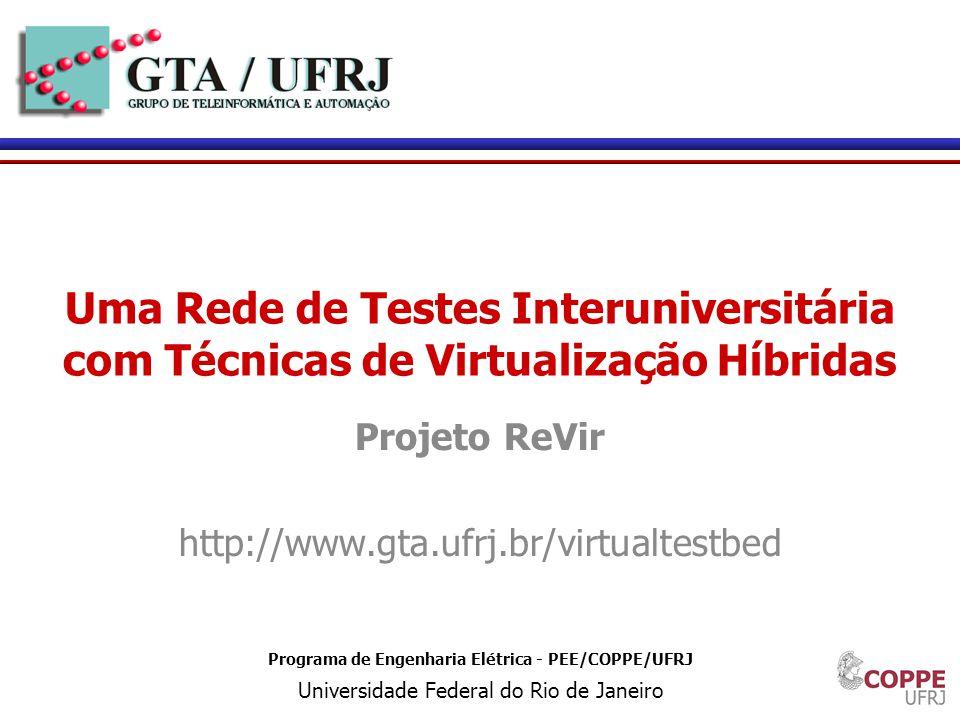 Arquitetura de um Nó Interconexão das Universidades Controle das plataformas de Virtualização Plataformas de Virtualização Encaminhamento de Pacotes
