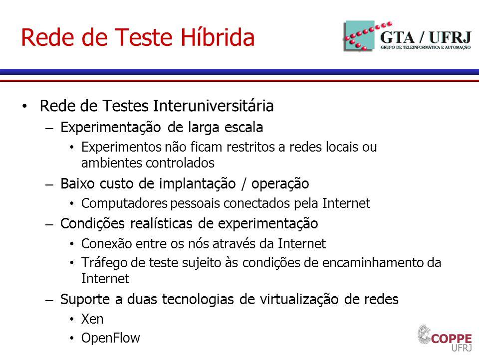 Rede de Teste Híbrida Rede de Testes Interuniversitária – Experimentação de larga escala Experimentos não ficam restritos a redes locais ou ambientes