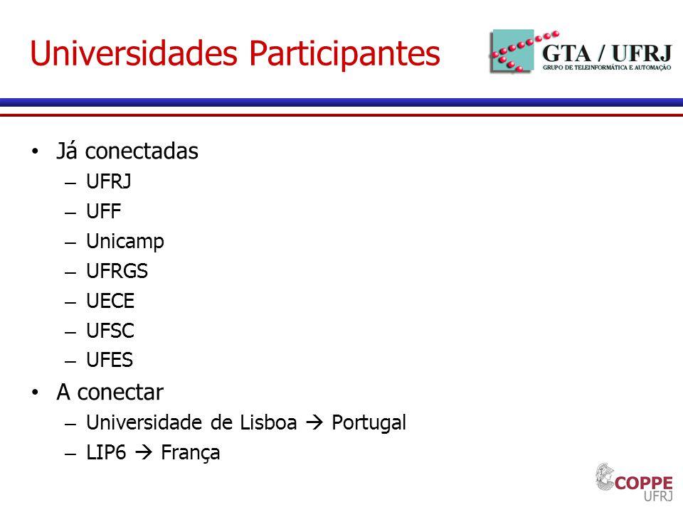 Universidades Participantes Já conectadas – UFRJ – UFF – Unicamp – UFRGS – UECE – UFSC – UFES A conectar – Universidade de Lisboa Portugal – LIP6 Fran