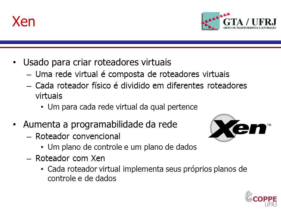 Xen Usado para criar roteadores virtuais – Uma rede virtual é composta de roteadores virtuais – Cada roteador físico é dividido em diferentes roteador