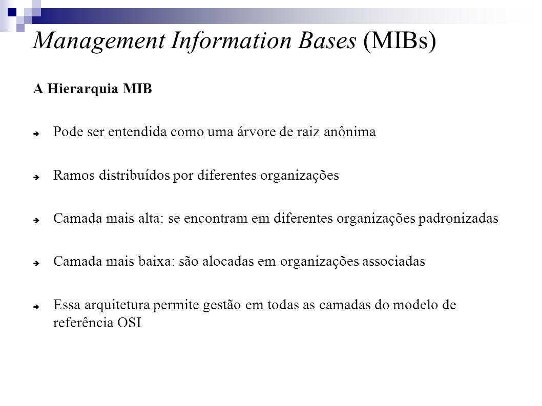 Management Information Bases (MIBs) A Hierarquia MIB Pode ser entendida como uma árvore de raiz anônima Ramos distribuídos por diferentes organizações Camada mais alta: se encontram em diferentes organizações padronizadas Camada mais baixa: são alocadas em organizações associadas Essa arquitetura permite gestão em todas as camadas do modelo de referência OSI