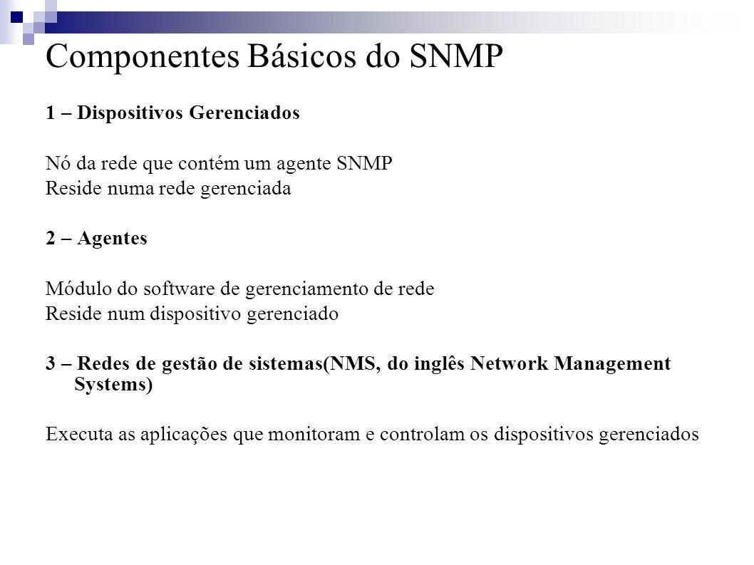 Componentes Básicos do SNMP 1 – Dispositivos Gerenciados Nó da rede que contém um agente SNMP Reside numa rede gerenciada 2 – Agentes Módulo do software de gerenciamento de rede Reside num dispositivo gerenciado 3 – Redes de gestão de sistemas(NMS, do inglês Network Management Systems) Executa as aplicações que monitoram e controlam os dispositivos gerenciados