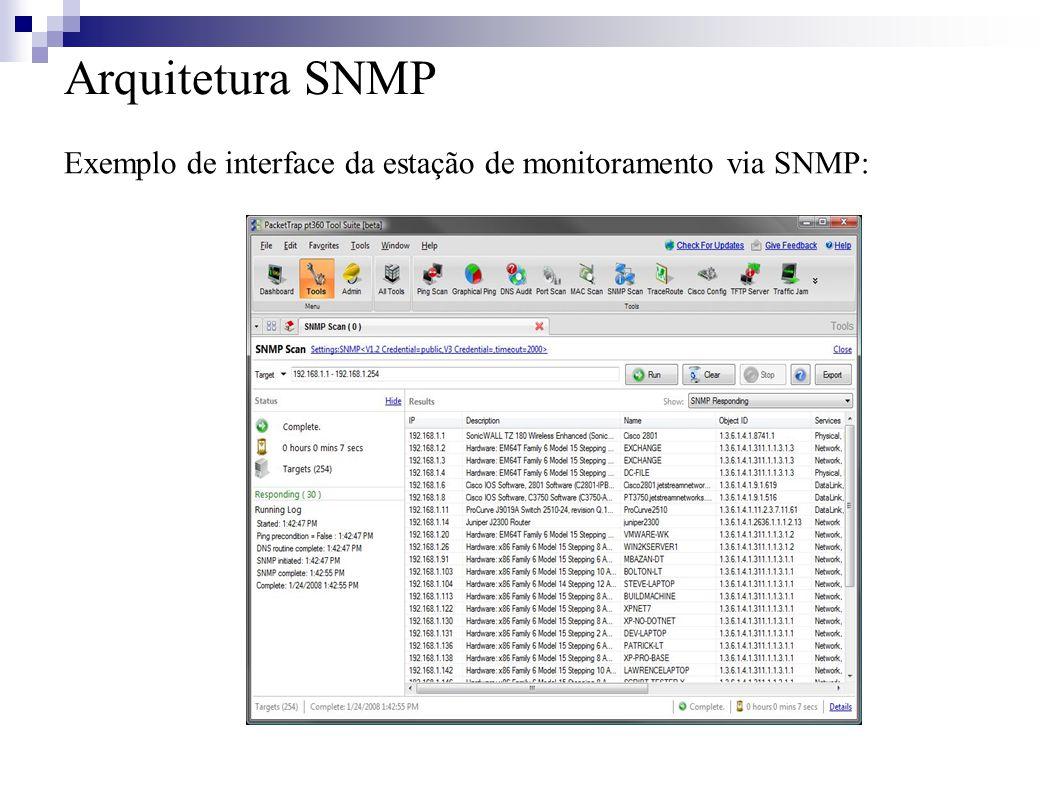 Arquitetura SNMP Exemplo de interface da estação de monitoramento via SNMP:
