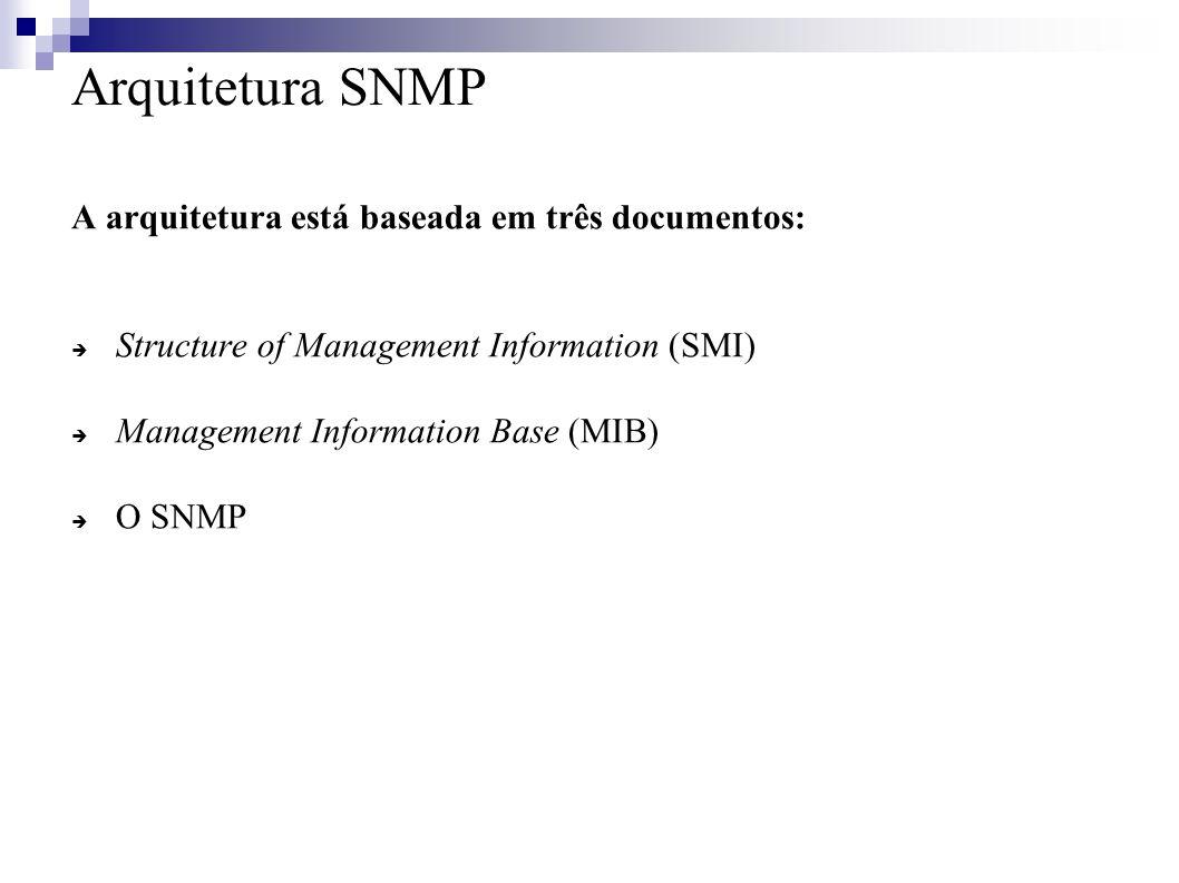 Arquitetura SNMP A arquitetura está baseada em três documentos: Structure of Management Information (SMI) Management Information Base (MIB) O SNMP