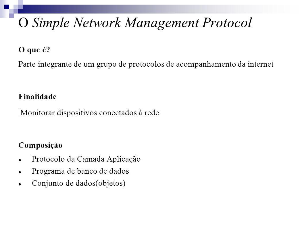 O Simple Network Management Protocol O que é.