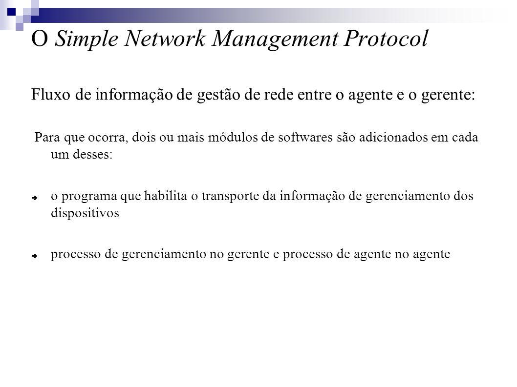 O Simple Network Management Protocol Fluxo de informação de gestão de rede entre o agente e o gerente: Para que ocorra, dois ou mais módulos de softwares são adicionados em cada um desses: o programa que habilita o transporte da informação de gerenciamento dos dispositivos processo de gerenciamento no gerente e processo de agente no agente