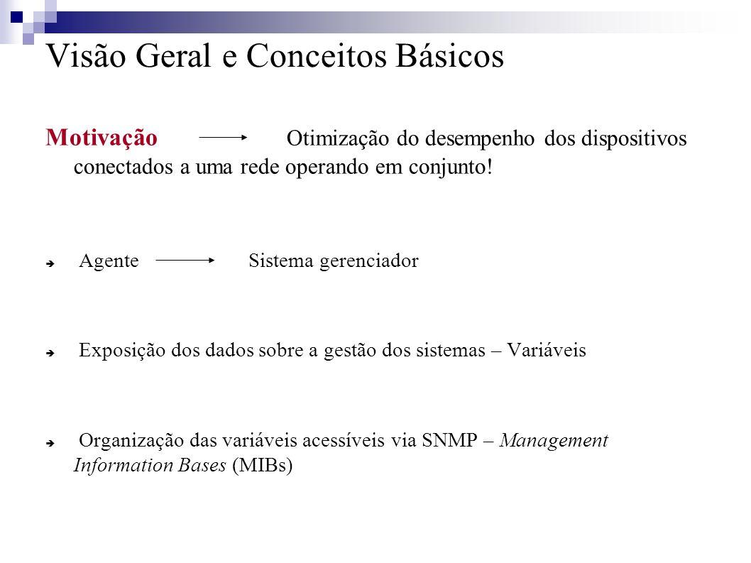 Visão Geral e Conceitos Básicos Motivação Otimização do desempenho dos dispositivos conectados a uma rede operando em conjunto.