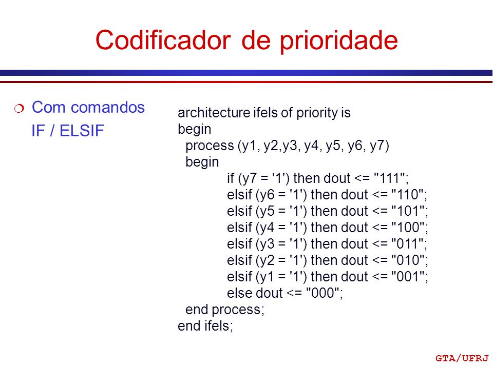 GTA/UFRJ Codificador de prioridade architecture ifels of priority is begin process (y1, y2,y3, y4, y5, y6, y7) begin if (y7 = '1') then dout <=