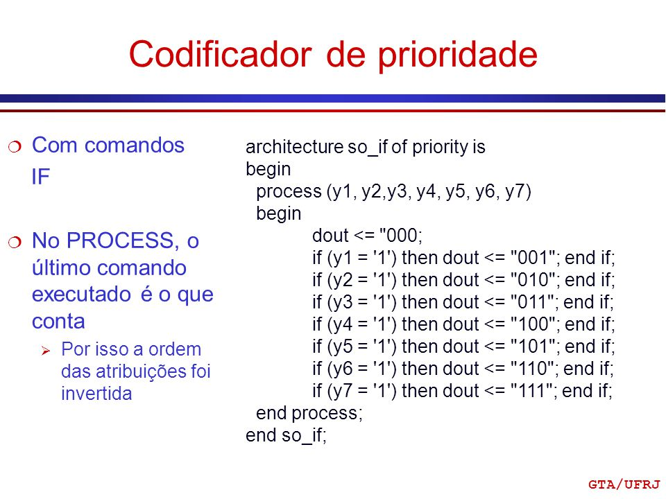 GTA/UFRJ Codificador de prioridade architecture so_if of priority is begin process (y1, y2,y3, y4, y5, y6, y7) begin dout <=