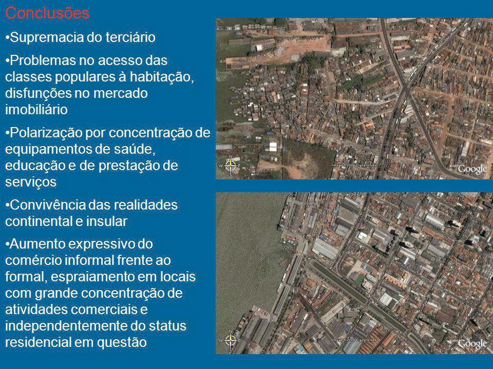 Conclusões Supremacia do terciário Problemas no acesso das classes populares à habitação, disfunções no mercado imobiliário Polarização por concentraç