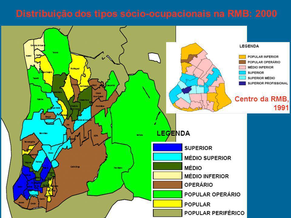 Centro da RMB, 1991 Distribuição dos tipos sócio-ocupacionais na RMB: 2000