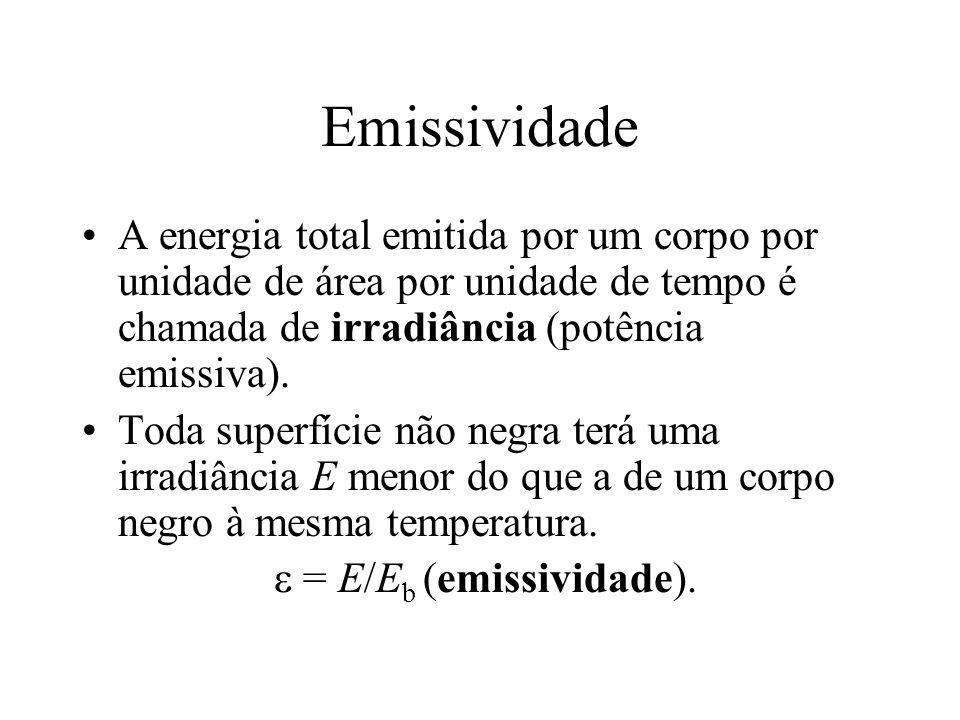 Emissividade A energia total emitida por um corpo por unidade de área por unidade de tempo é chamada de irradiância (potência emissiva). Toda superfíc