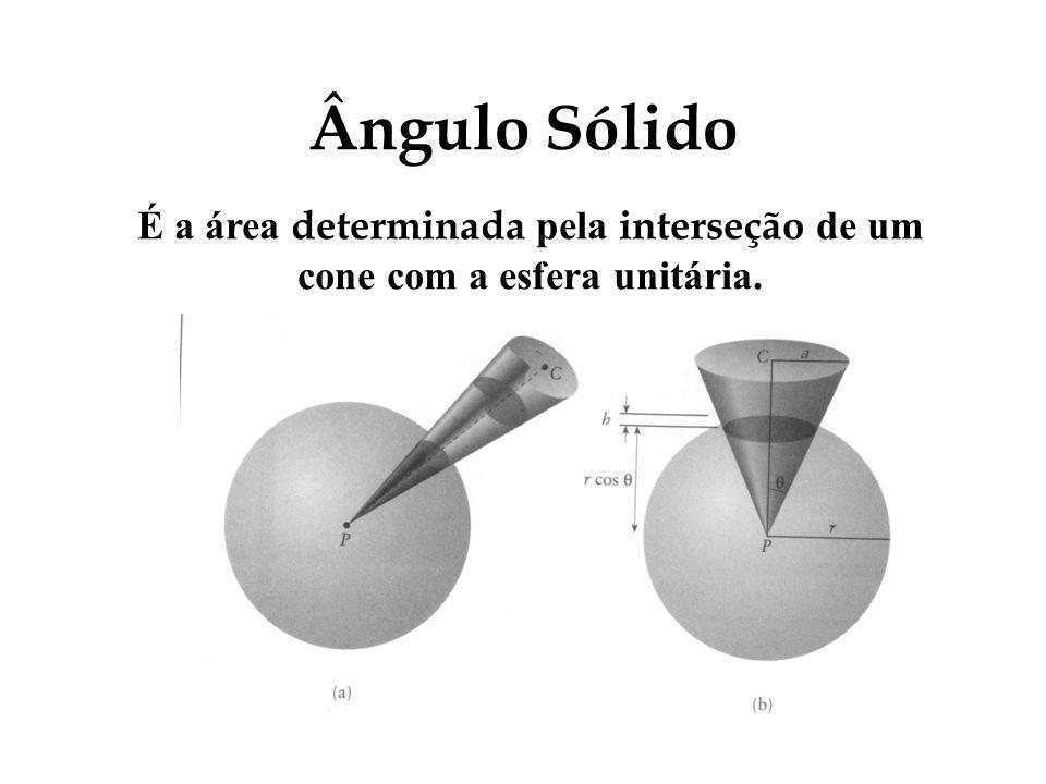 Ângulo Sólido É a área determinada pela interseção de um cone com a esfera unitária.