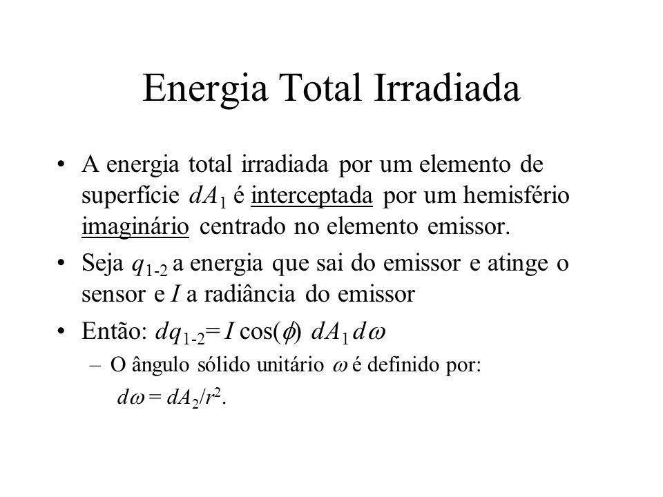 Energia Total Irradiada A energia total irradiada por um elemento de superfície dA 1 é interceptada por um hemisfério imaginário centrado no elemento
