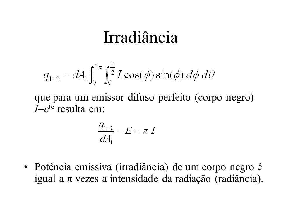 Irradiância que para um emissor difuso perfeito (corpo negro) I=c te resulta em: Potência emissiva (irradiância) de um corpo negro é igual a vezes a i