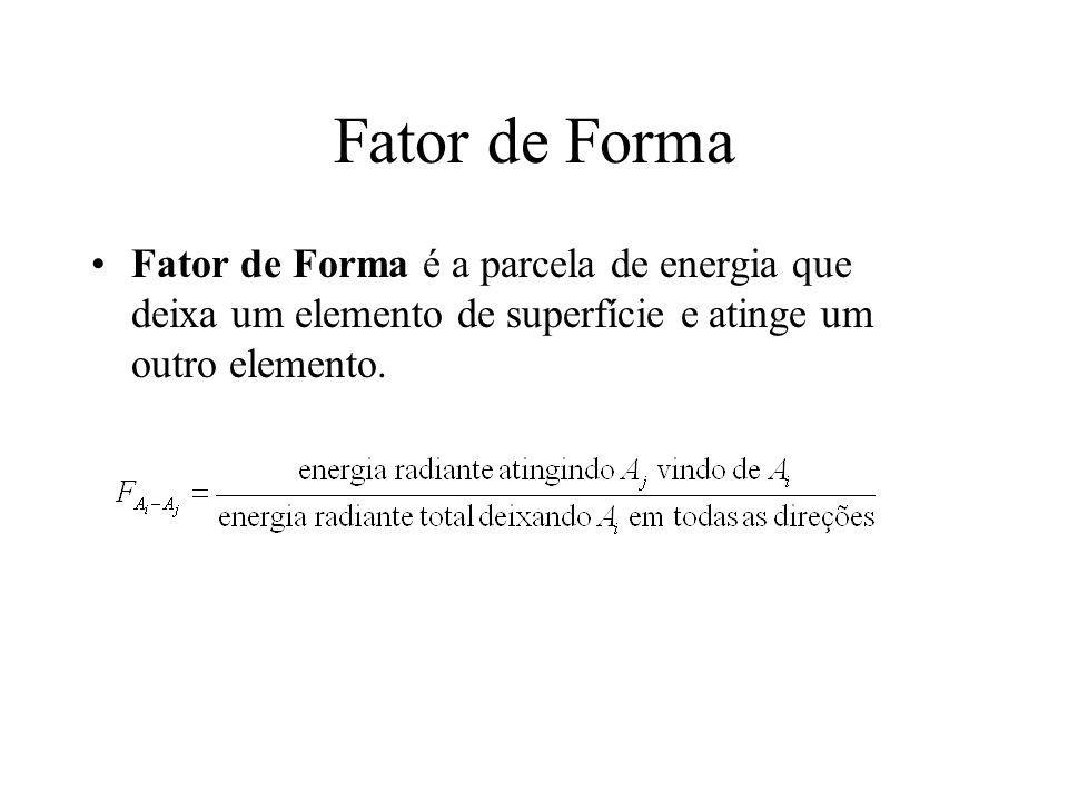 Fator de Forma Fator de Forma é a parcela de energia que deixa um elemento de superfície e atinge um outro elemento.