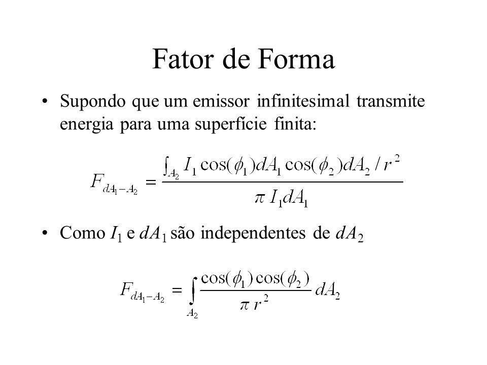 Fator de Forma Supondo que um emissor infinitesimal transmite energia para uma superfície finita: Como I 1 e dA 1 são independentes de dA 2