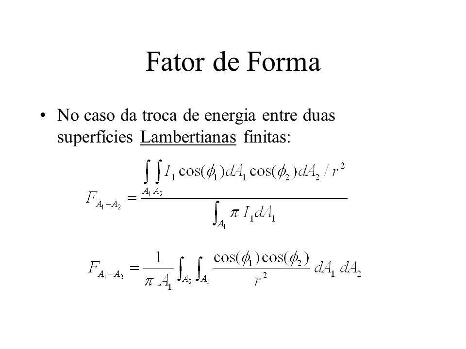 Fator de Forma No caso da troca de energia entre duas superfícies Lambertianas finitas: