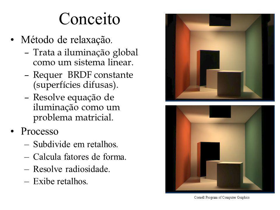 Conceito Método de relaxação. –Trata a iluminação global como um sistema linear. –Requer BRDF constante (superfícies difusas). –Resolve equação de ilu