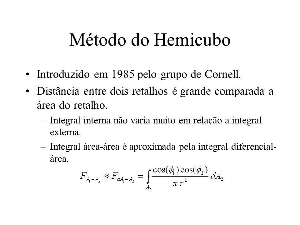 Método do Hemicubo Introduzido em 1985 pelo grupo de Cornell. Distância entre dois retalhos é grande comparada a área do retalho. –Integral interna nã