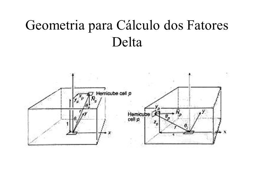Geometria para Cálculo dos Fatores Delta x