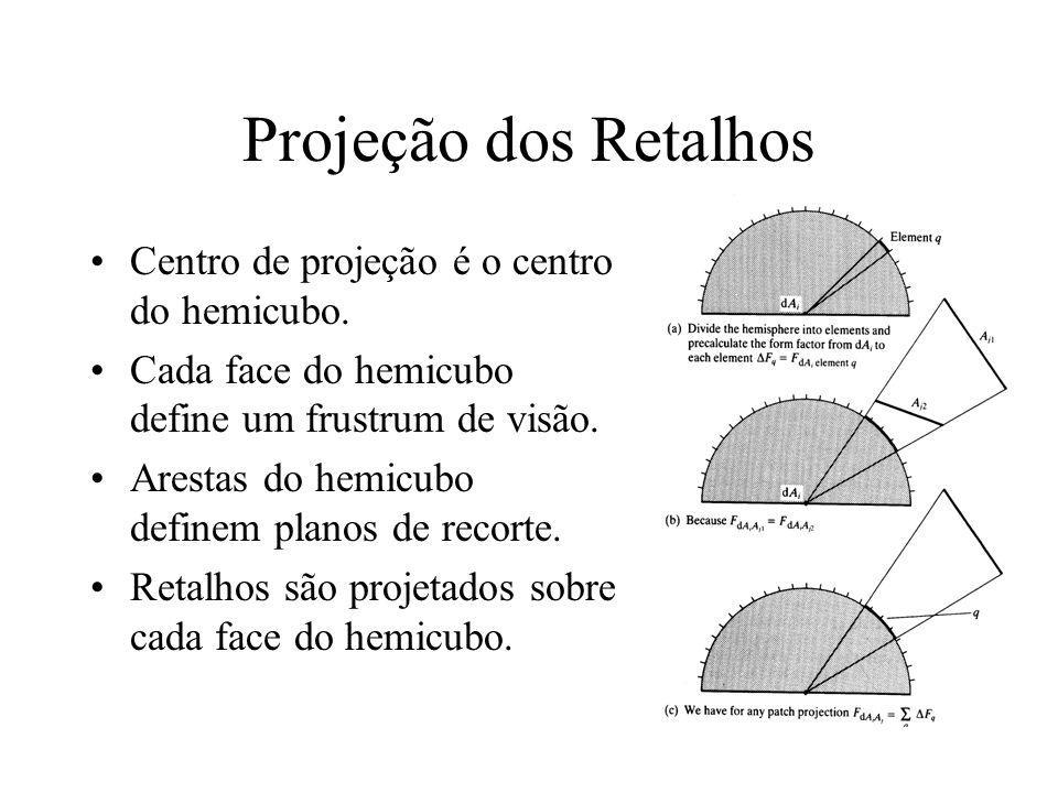 Projeção dos Retalhos Centro de projeção é o centro do hemicubo. Cada face do hemicubo define um frustrum de visão. Arestas do hemicubo definem planos