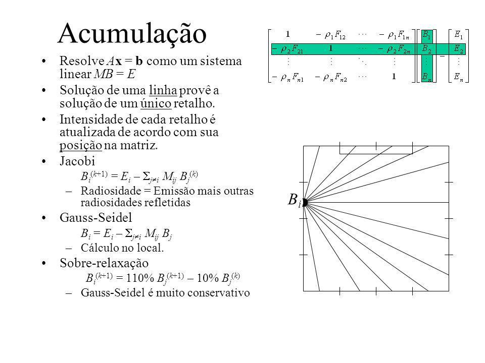 Acumulação Resolve Ax = b como um sistema linear MB = E Solução de uma linha provê a solução de um único retalho. Intensidade de cada retalho é atuali