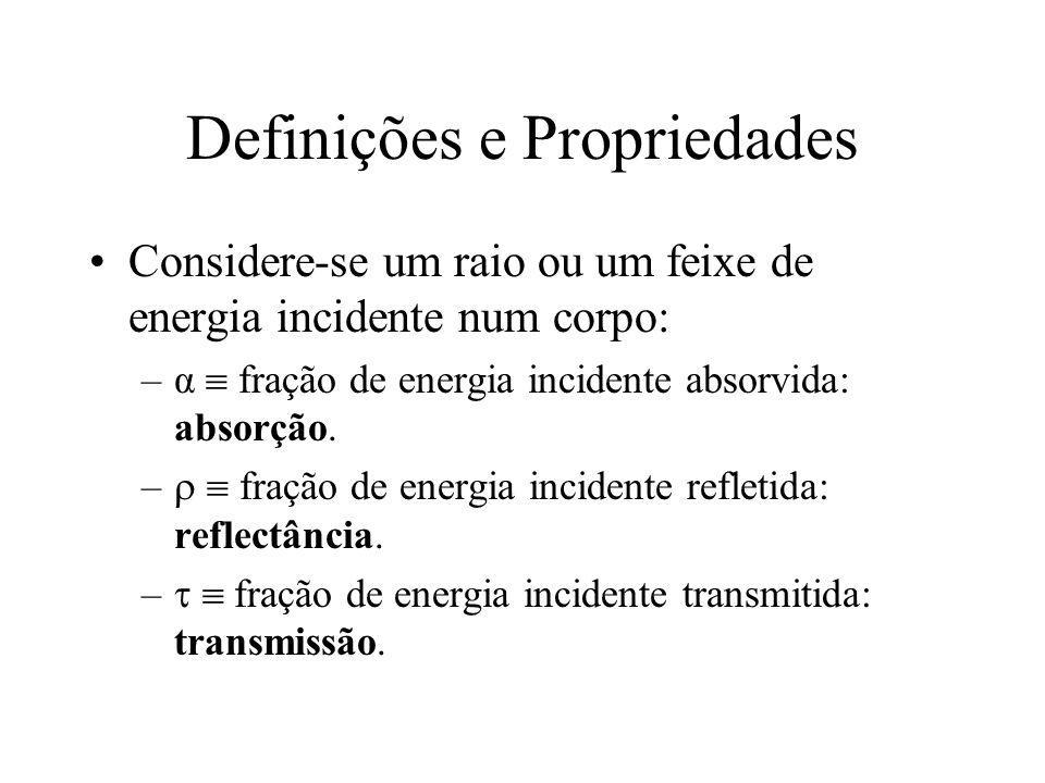 Definições e Propriedades Considere-se um raio ou um feixe de energia incidente num corpo: –α fração de energia incidente absorvida: absorção. – fraçã